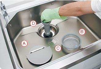 1.(A)排水プレート、(B)浅型カゴ、(C)排水目皿、(D)防臭パイプの順に外します。