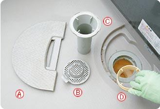 (A)排水マスフタ、(B)ヘアキャッチャー、(C)防臭パイプ、(D)封水筒を外してゴミを取り除きます。