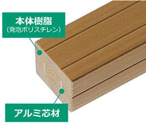 再生人工木材「合成木材」